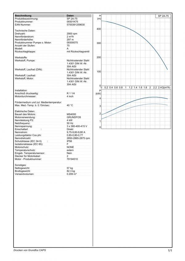 Grundfos SP 2 A75 (400V)