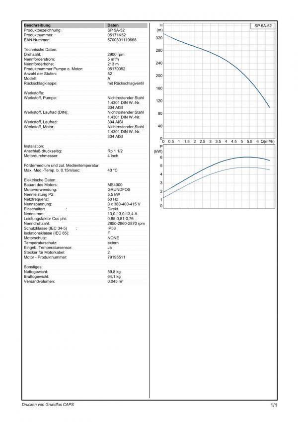 Grundfos SP 5 A52 (400V)