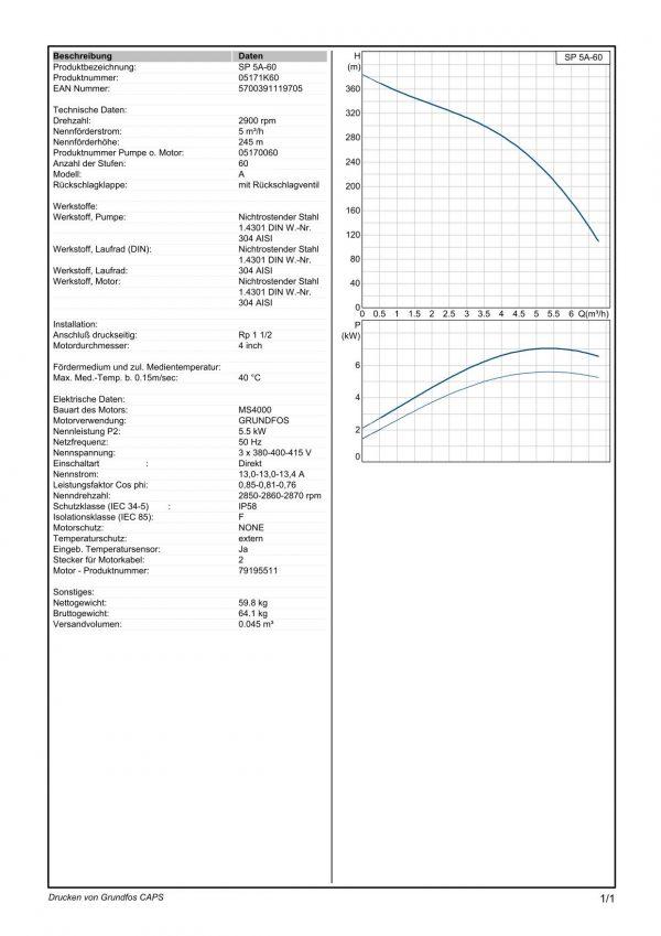 Grundfos SP 5 A60 (400V)