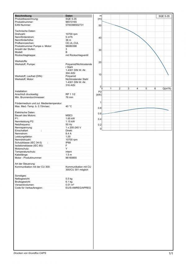 """3"""" Unterwasserpumpe Grundfos SQE5-35, frequenzgesteuerte"""