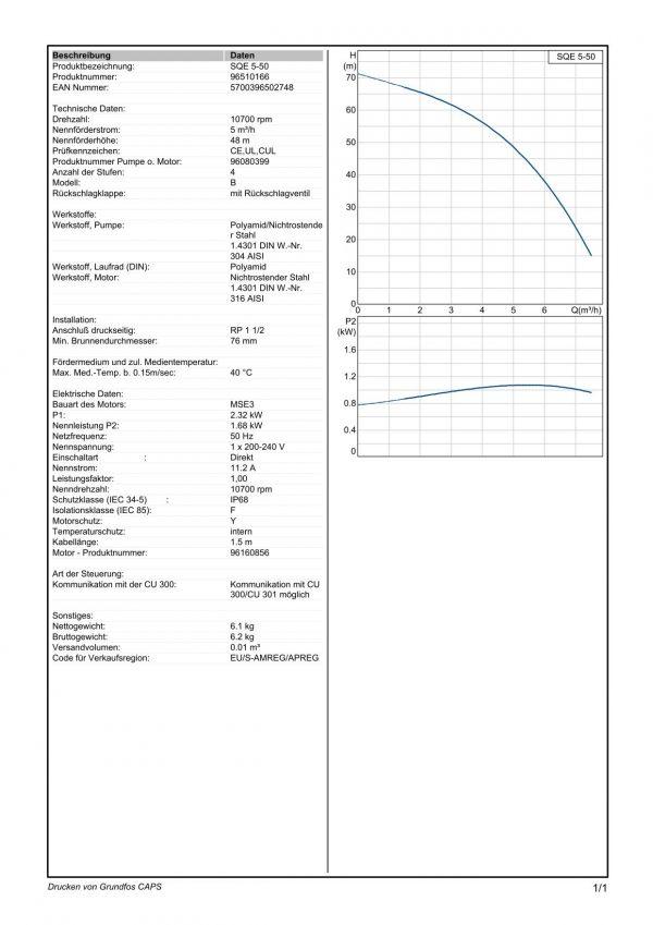 """3"""" Unterwasserpumpe Grundfos SQE5-50, frequenzgesteuerte"""